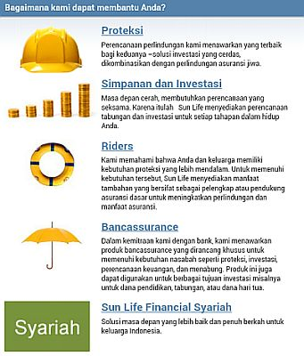 Produk Sunlife Financial (sumber: www.sunlife.co.id)