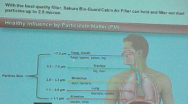Keterkaitan ukuran partikel dan kesehatan