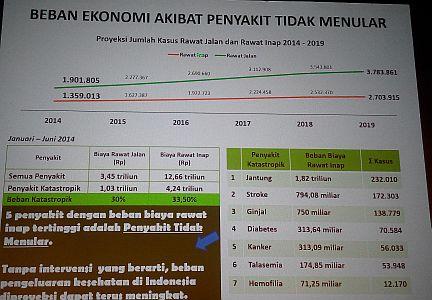 Diabetes berpengaruh kepada perekonomian negara