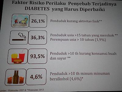faktor-risio